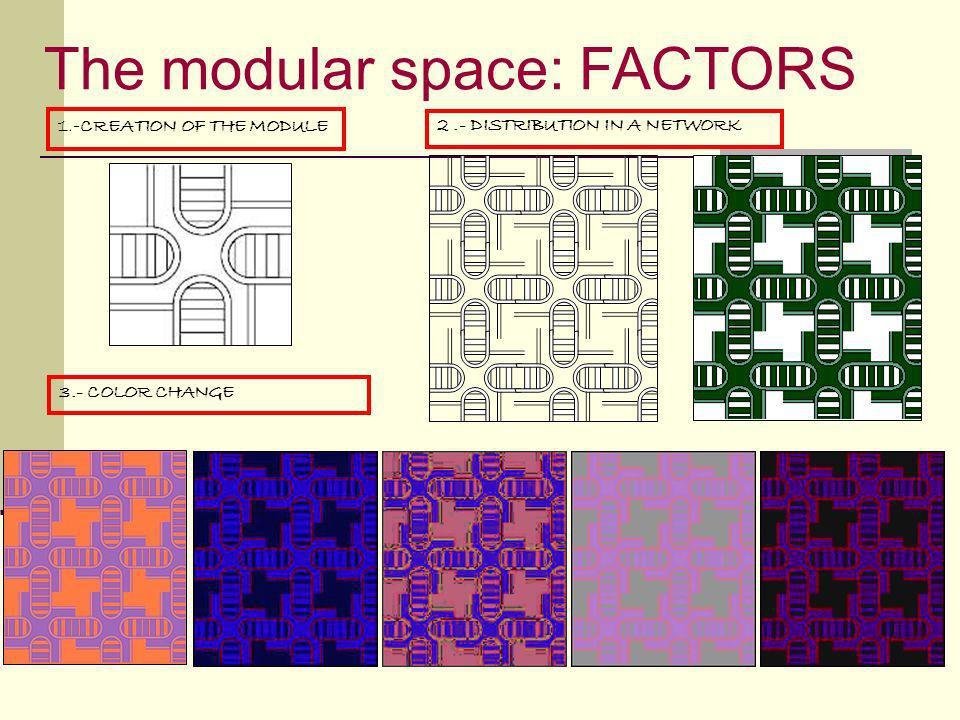 The modular space: FACTORS