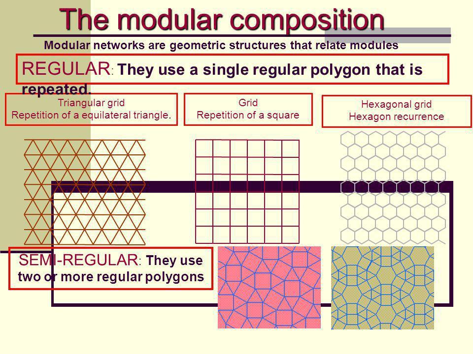 The modular composition
