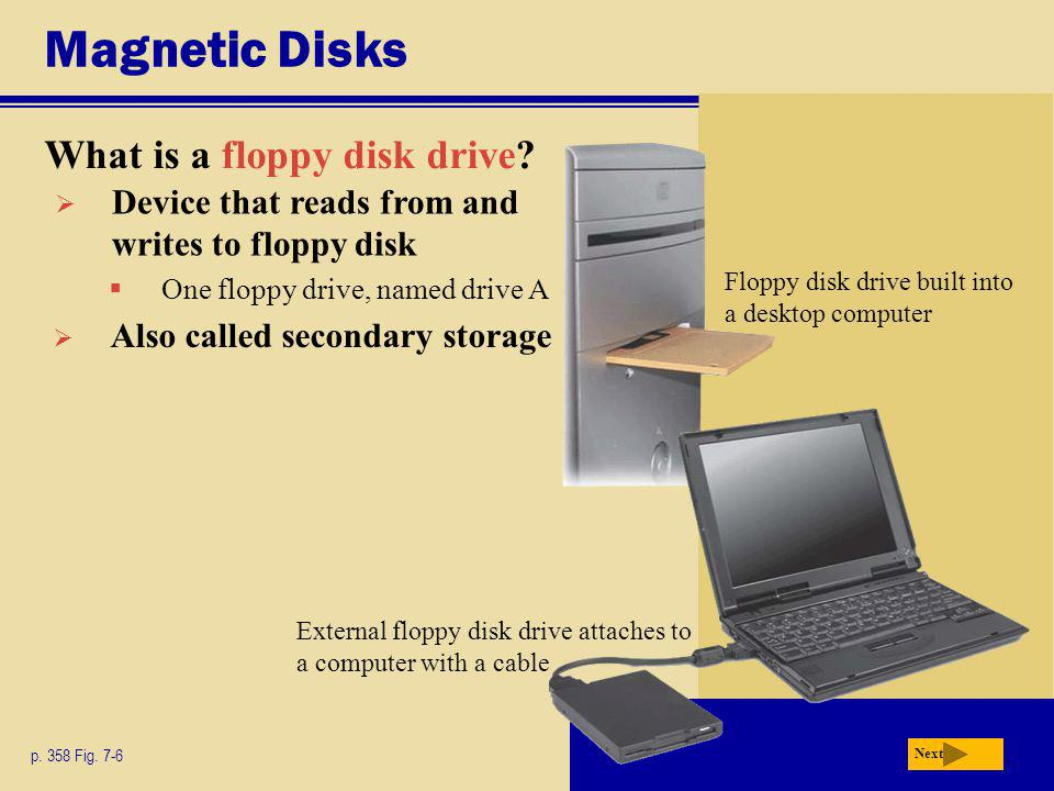Magnetic Disks What is a floppy disk drive