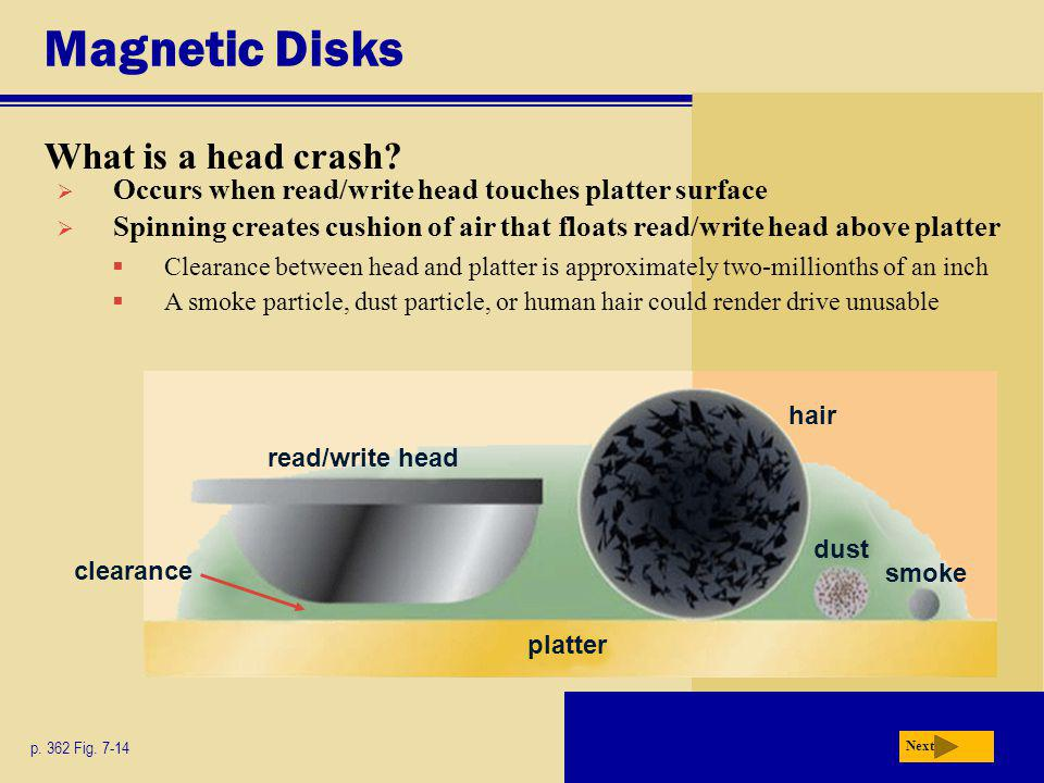 Magnetic Disks What is a head crash