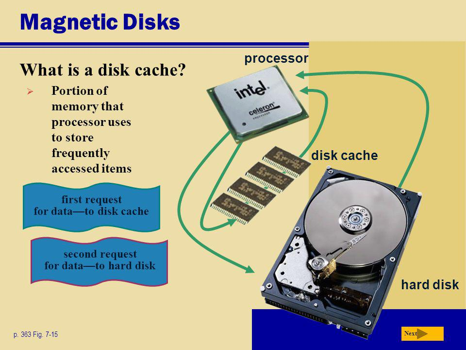 Magnetic Disks What is a disk cache processor
