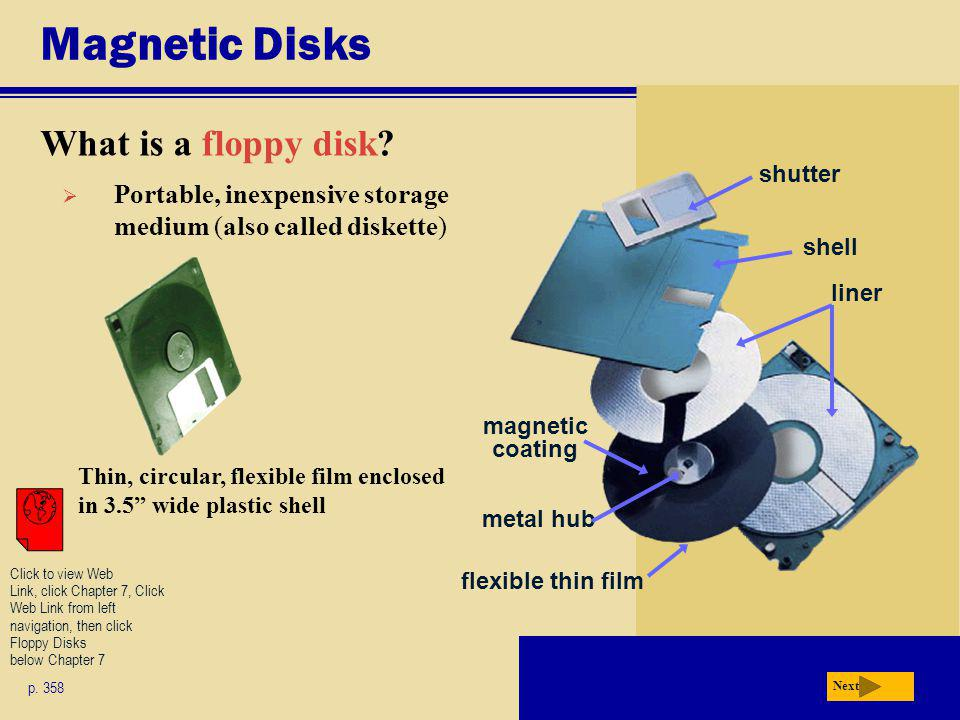 Magnetic Disks What is a floppy disk