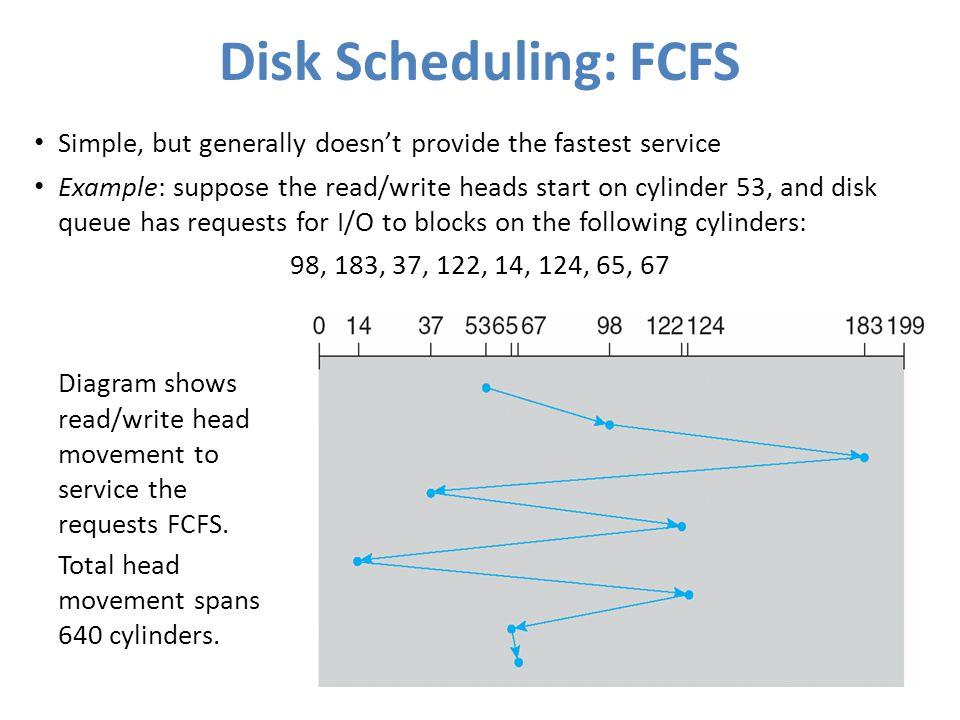 Disk Scheduling: FCFS Simple, but generally doesn't provide the fastest service.