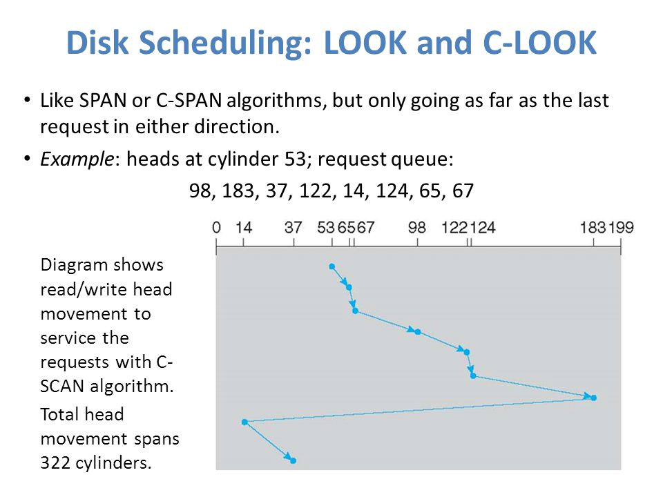 Disk Scheduling: LOOK and C-LOOK