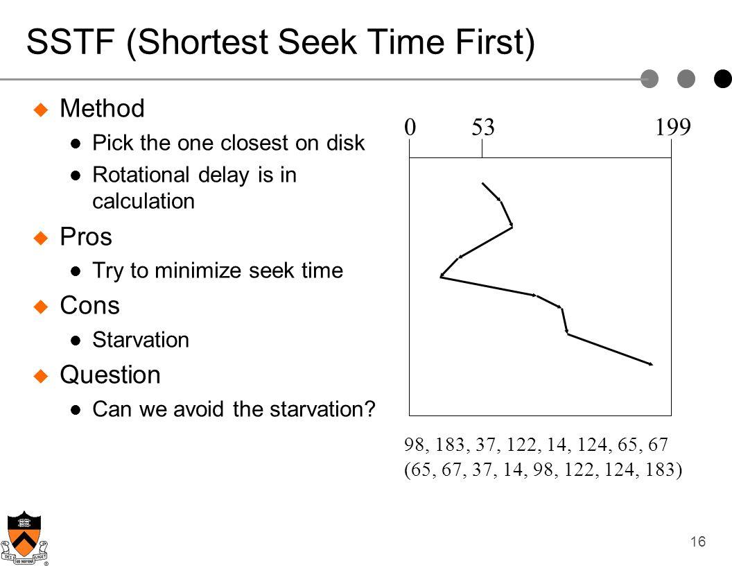SSTF (Shortest Seek Time First)