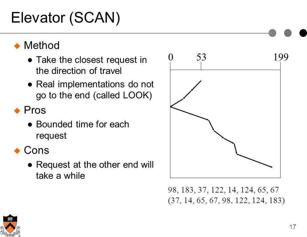 Elevator (SCAN) Method Pros Cons 53 199