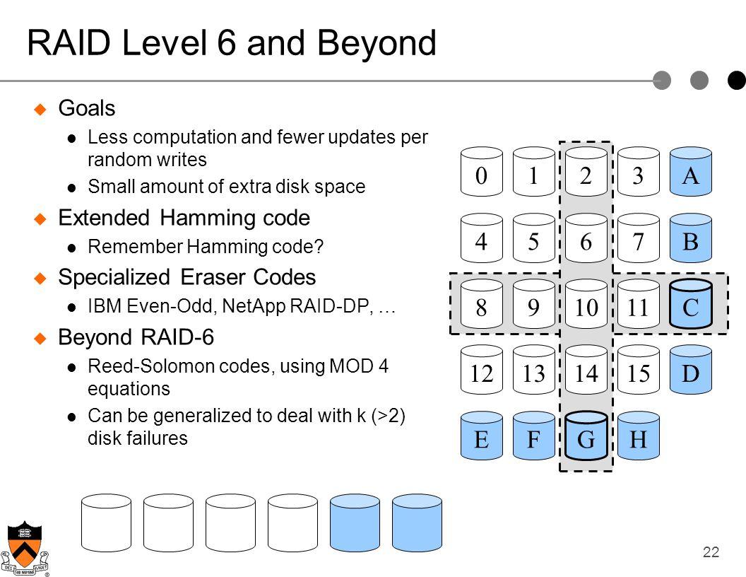 RAID Level 6 and Beyond 1 2 3 A 4 5 6 7 B 8 9 10 11 C 12 13 14 15 D E