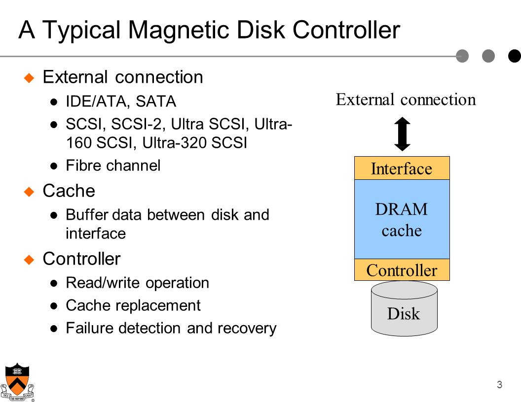 A Typical Magnetic Disk Controller