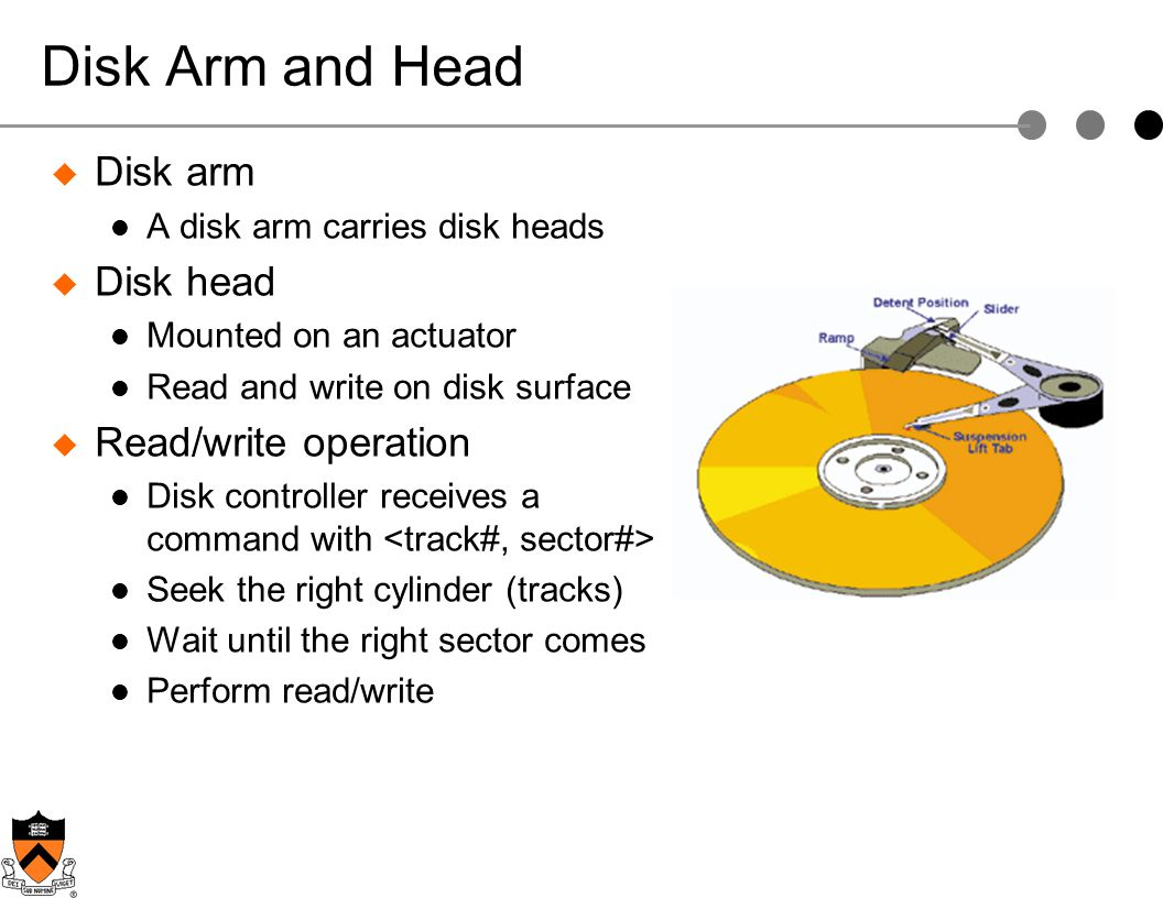 Disk Arm and Head Disk arm Disk head Read/write operation