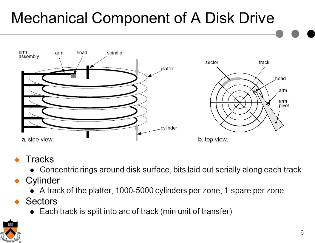 Mechanical Component of A Disk Drive