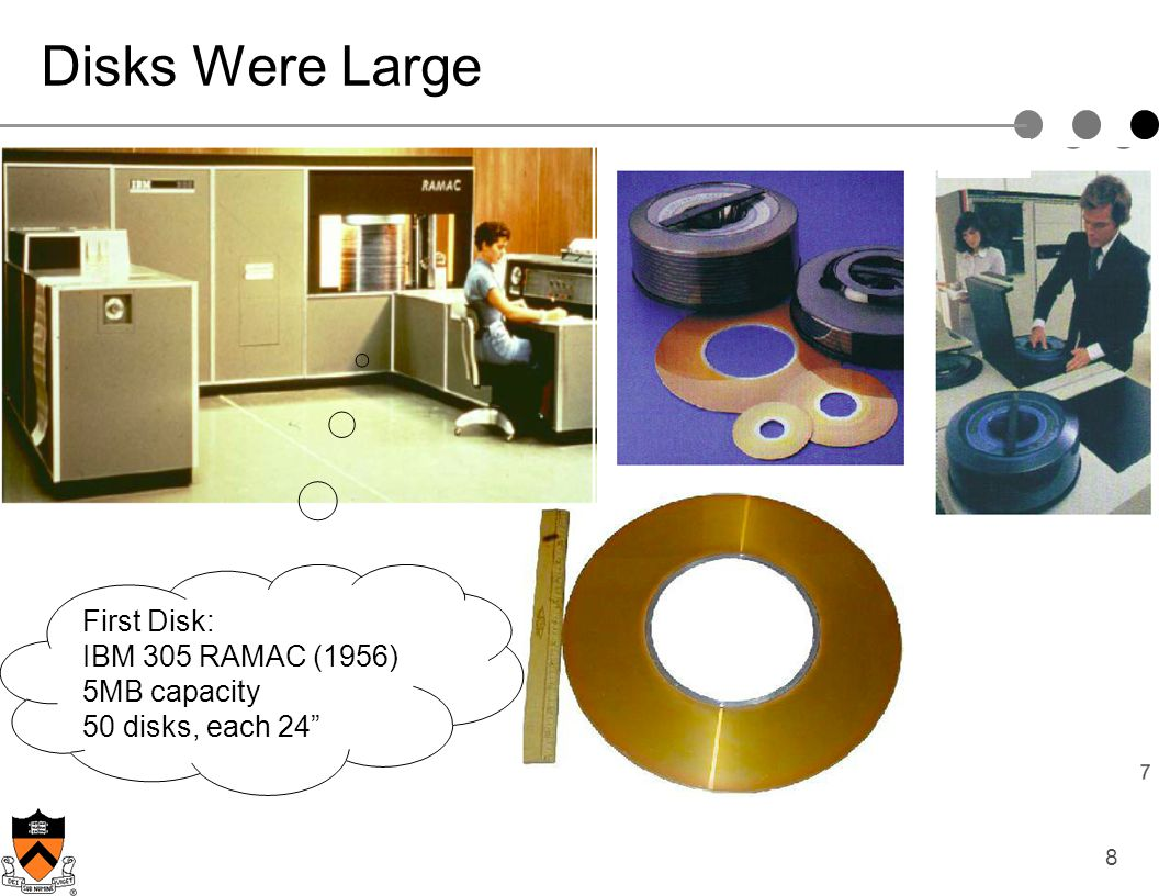 Disks Were Large First Disk: IBM 305 RAMAC (1956) 5MB capacity