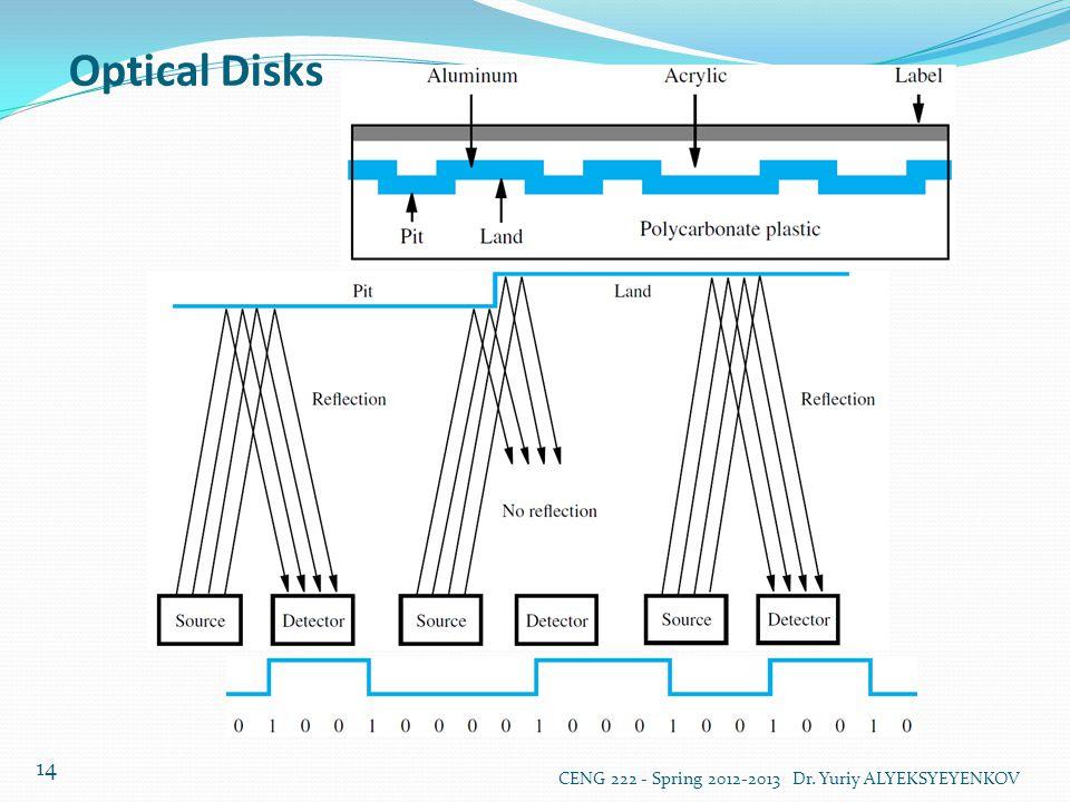 Optical Disks CENG 222 - Spring 2012-2013 Dr. Yuriy ALYEKSYEYENKOV