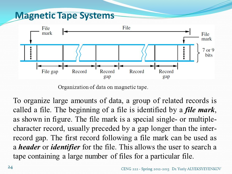 Magnetic Tape Systems Organization of data on magnetic tape.