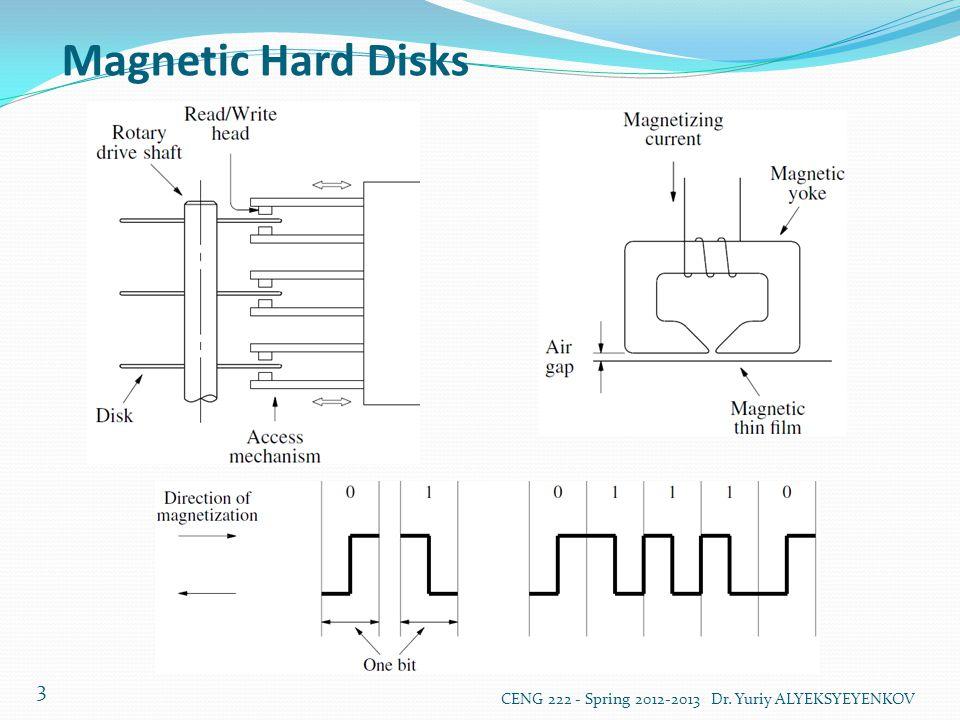 Magnetic Hard Disks CENG 222 - Spring 2012-2013 Dr. Yuriy ALYEKSYEYENKOV