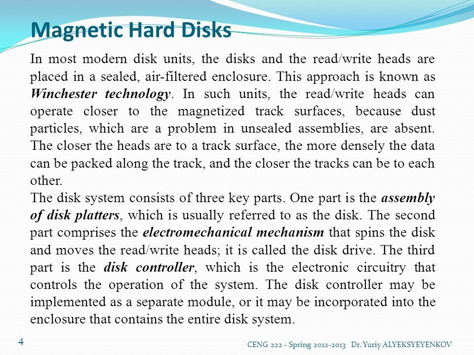 Magnetic Hard Disks