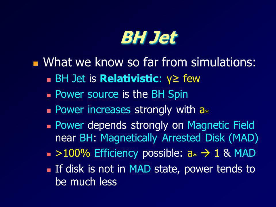 BH Jet What we know so far from simulations: