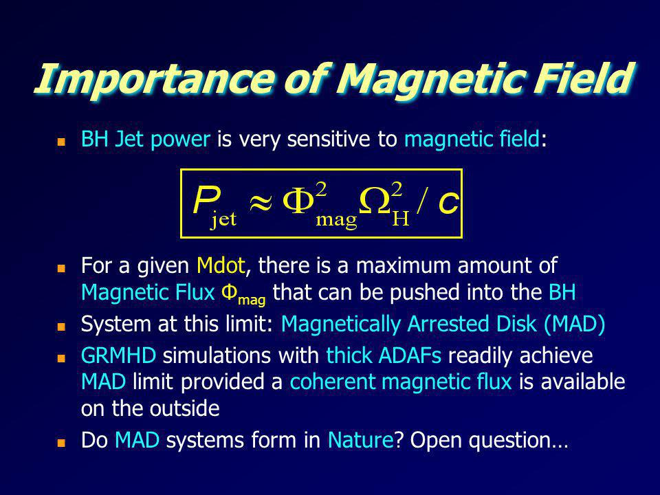 Importance of Magnetic Field