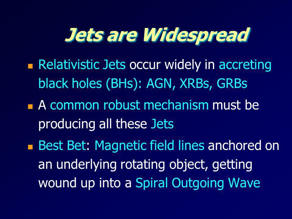 Jets are Widespread Relativistic Jets occur widely in accreting black holes (BHs): AGN, XRBs, GRBs.