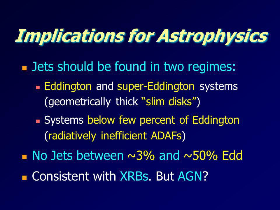 Implications for Astrophysics