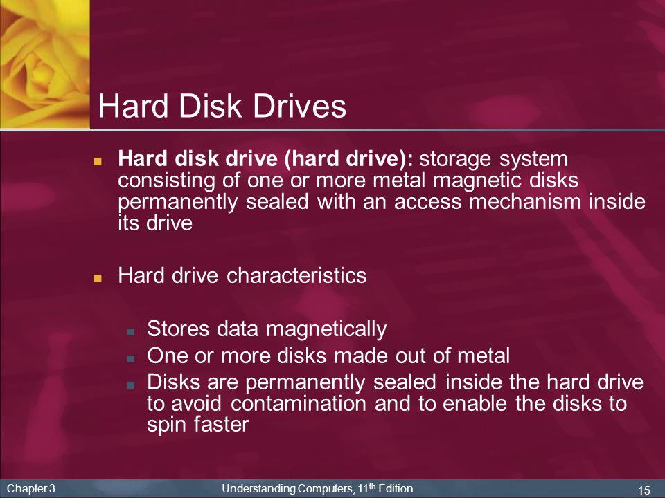 Hard Disk Drives