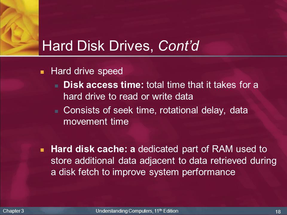 Hard Disk Drives, Cont'd