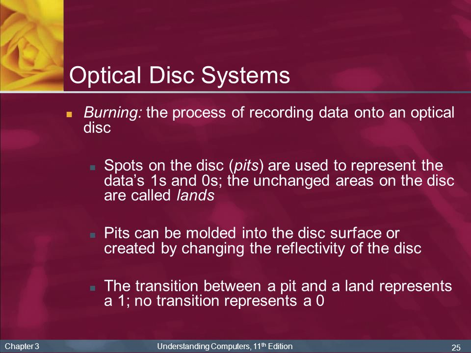 Optical Disc Systems Burning: the process of recording data onto an optical disc.