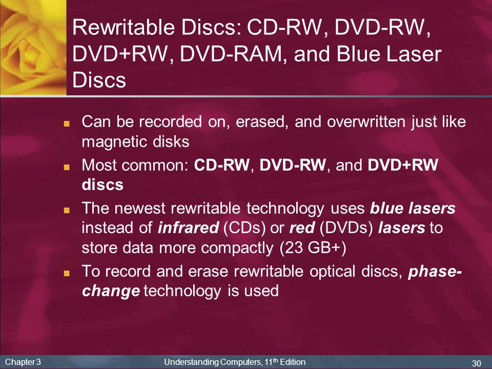 Rewritable Discs: CD-RW, DVD-RW, DVD+RW, DVD-RAM, and Blue Laser Discs