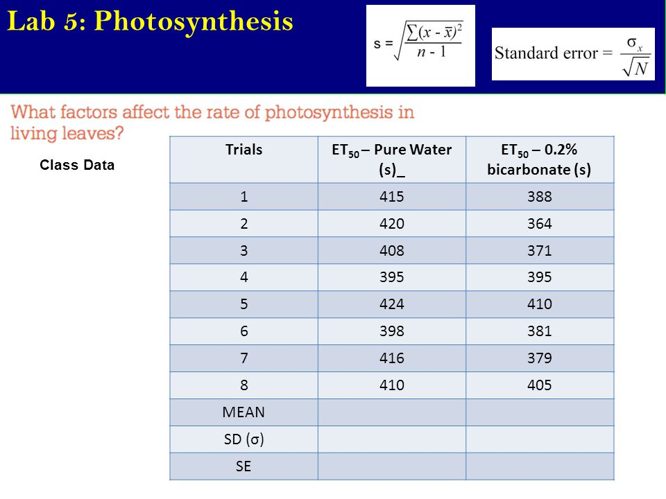 Lab 5: Photosynthesis Trials ET50 – Pure Water (s)_