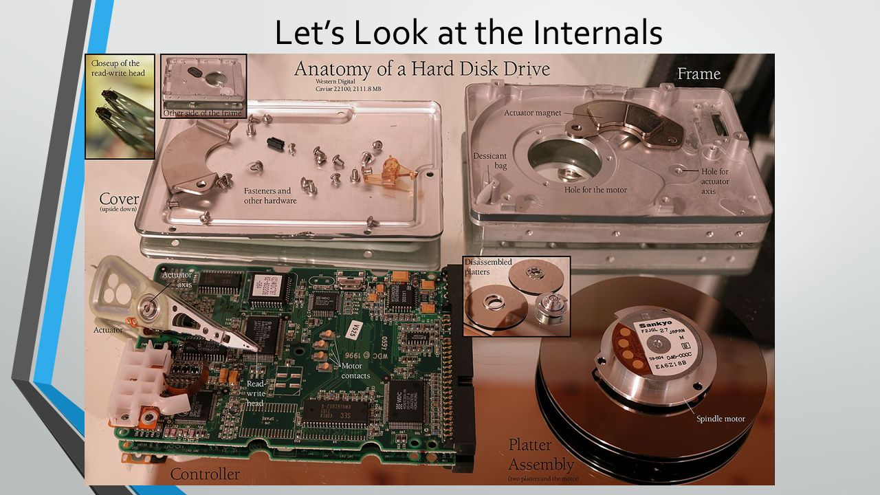 Let's Look at the Internals
