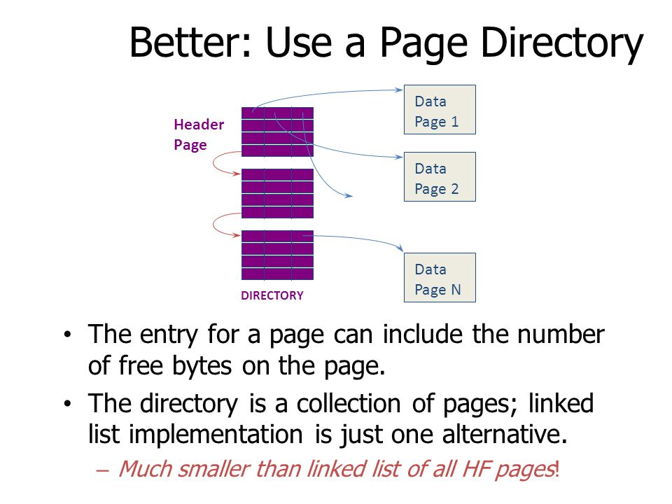Better: Use a Page Directory
