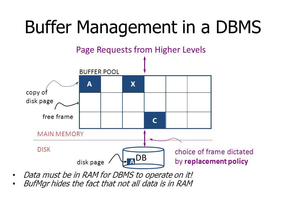 Buffer Management in a DBMS