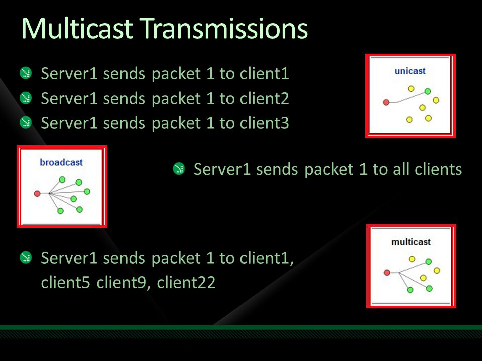 Multicast Transmissions