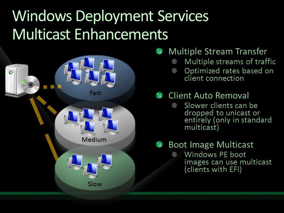 Windows Deployment Services Multicast Enhancements