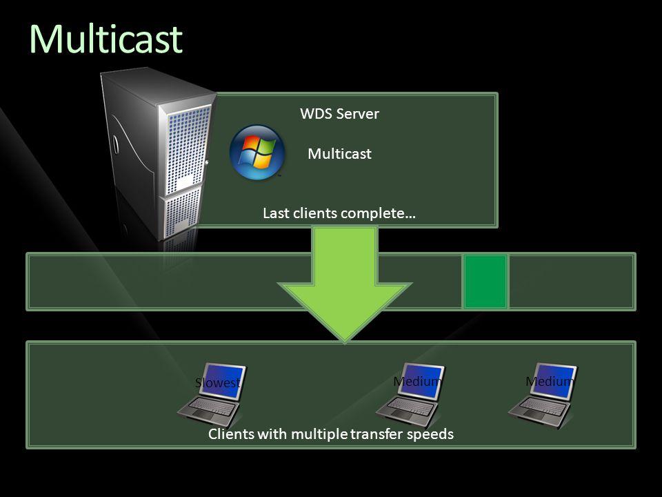Multicast WDS Server Multicast Last clients complete…