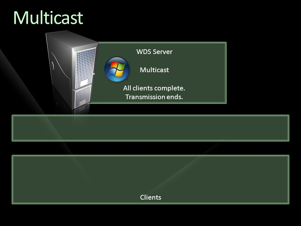 Multicast WDS Server Multicast All clients complete.