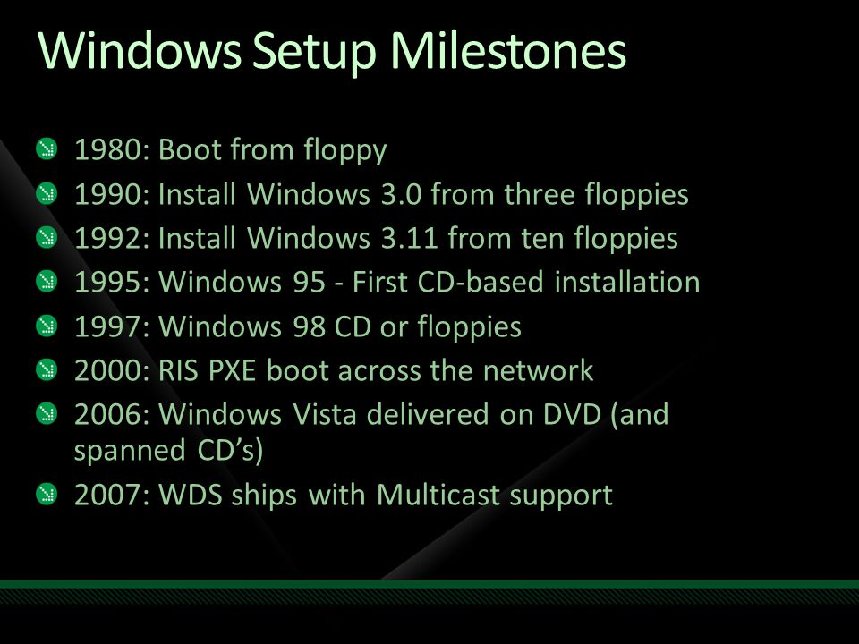 Windows Setup Milestones