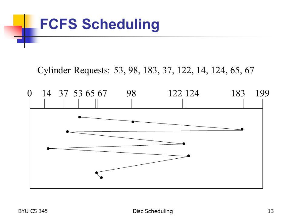 FCFS Scheduling Cylinder Requests: 53, 98, 183, 37, 122, 14, 124, 65, 67.