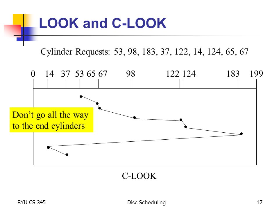 LOOK and C-LOOK Cylinder Requests: 53, 98, 183, 37, 122, 14, 124, 65, 67.