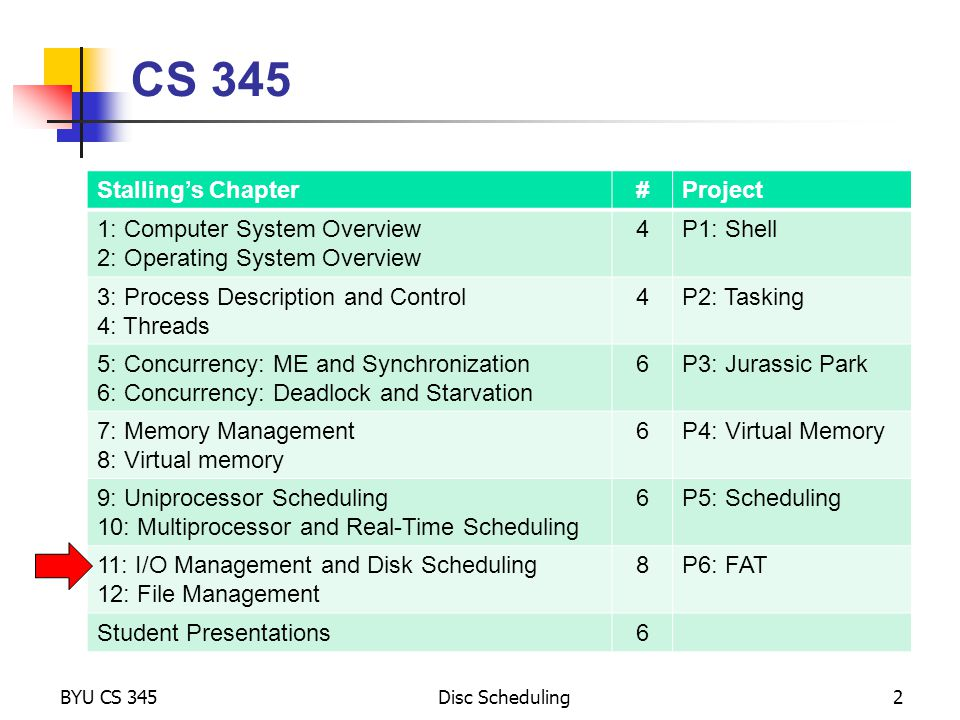 CS 345 Stalling's Chapter # Project 1: Computer System Overview