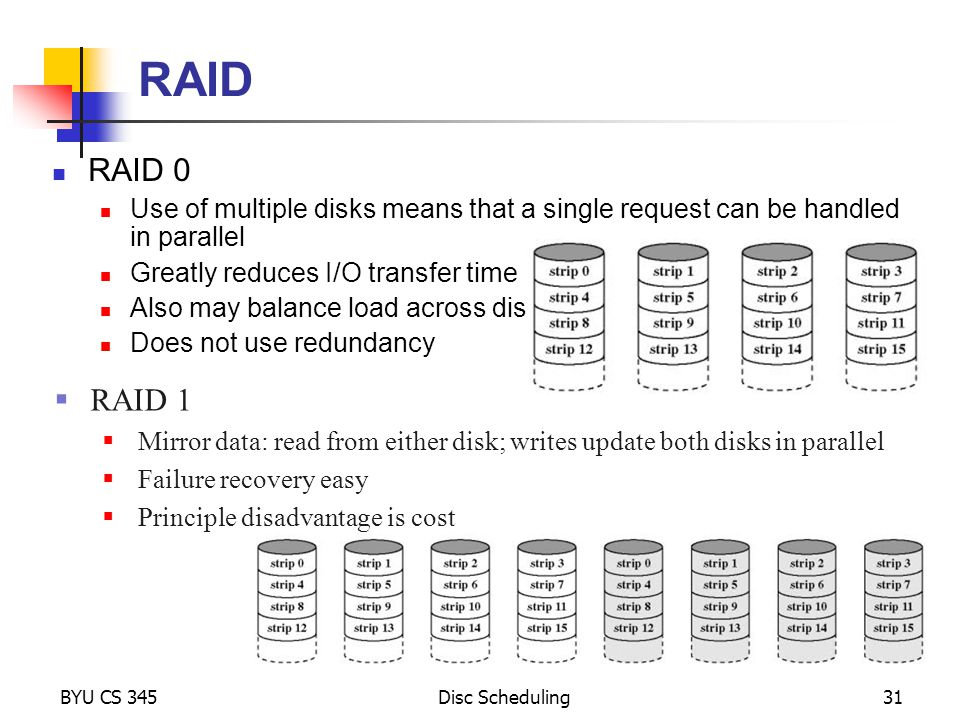 RAID RAID 0. Use of multiple disks means that a single request can be handled in parallel. Greatly reduces I/O transfer time.