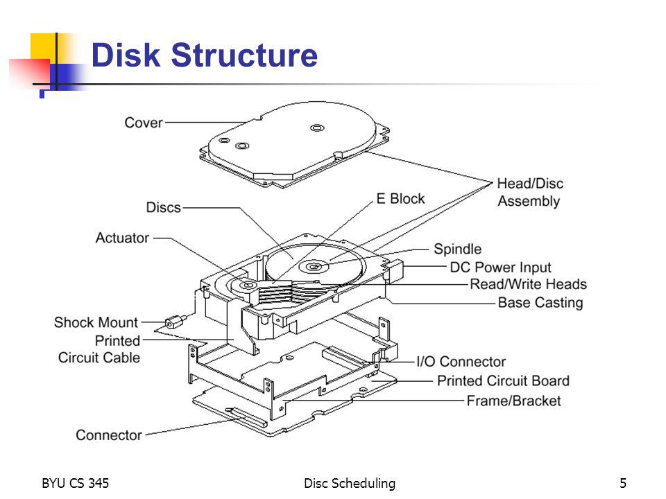 Disk Structure BYU CS 345 Disc Scheduling Alex Milenkovich