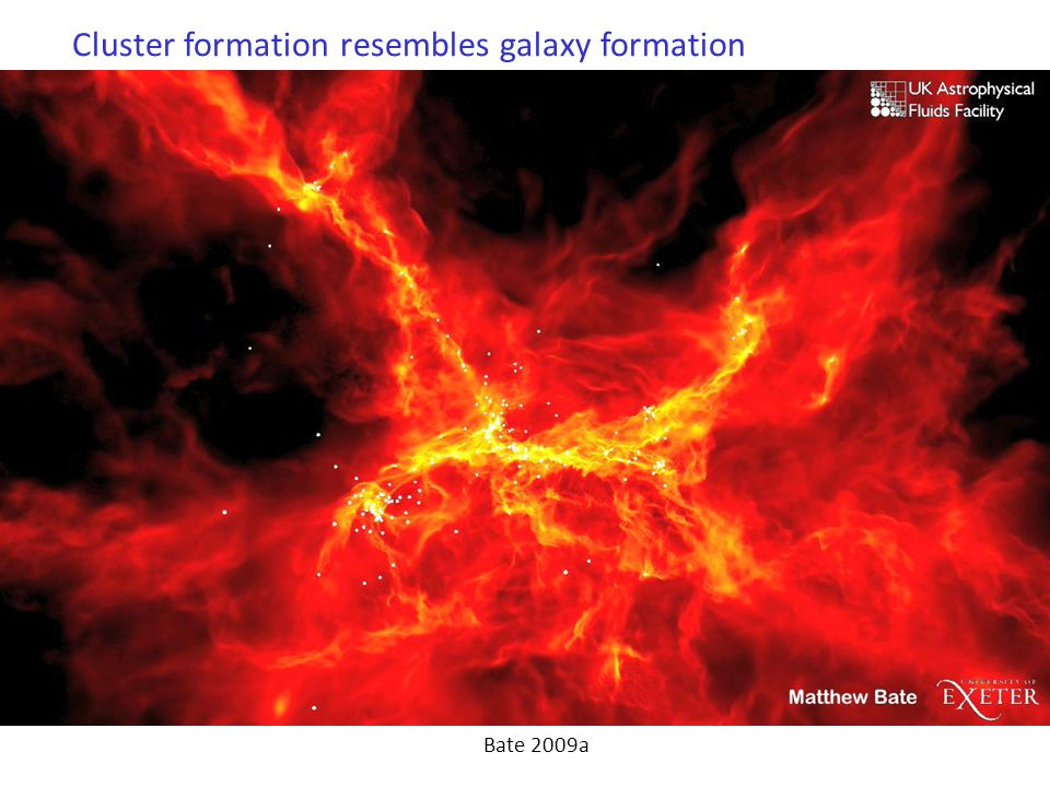 Cluster formation resembles galaxy formation