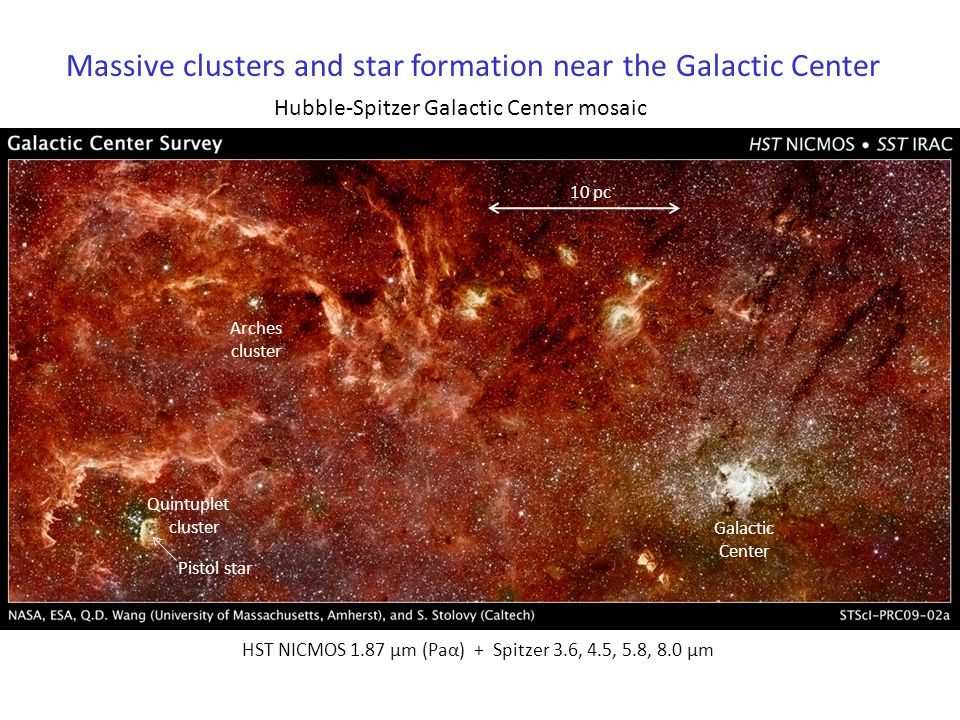 Massive clusters and star formation near the Galactic Center