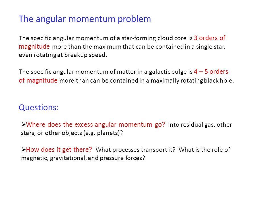 The angular momentum problem