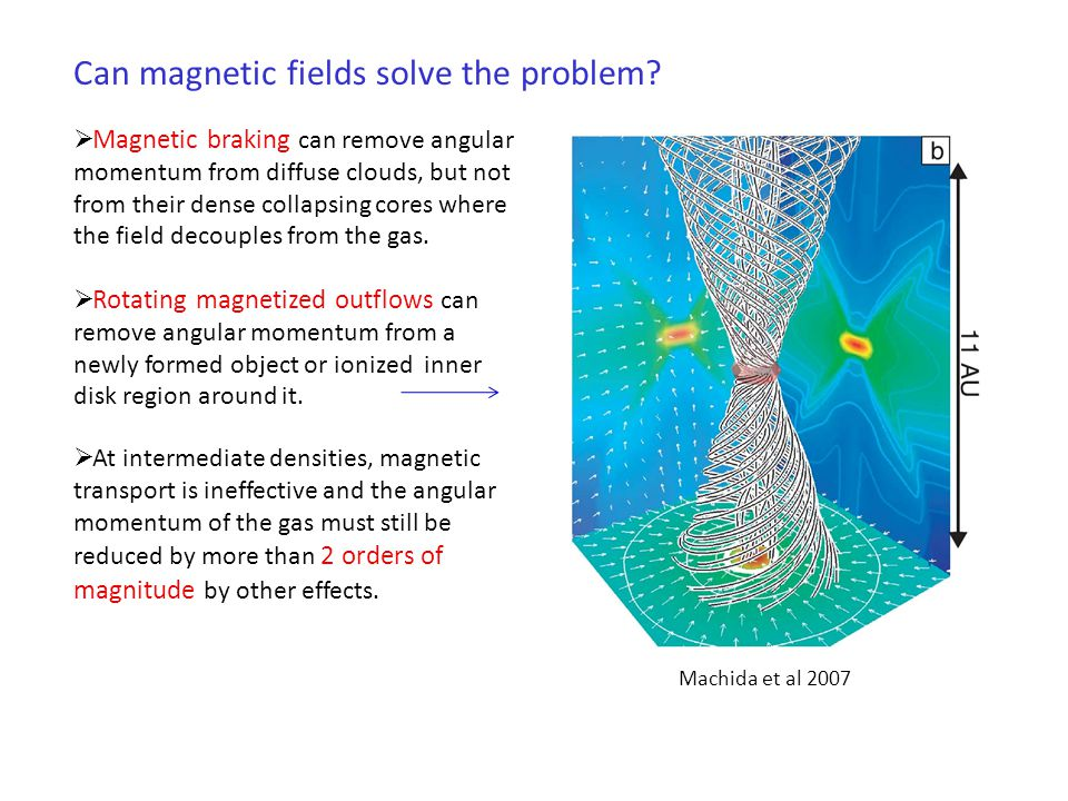 Can magnetic fields solve the problem