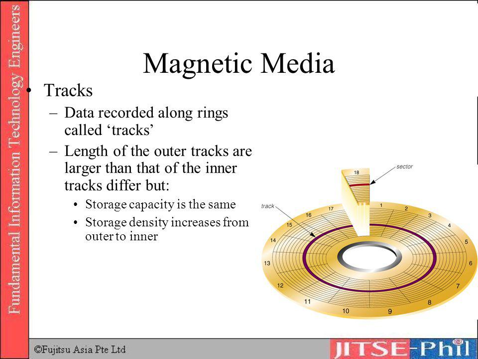 Magnetic Media Tracks Data recorded along rings called 'tracks'