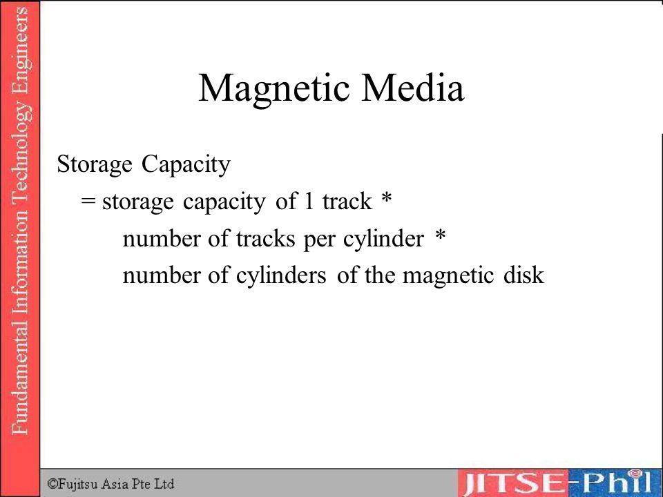 Magnetic Media Storage Capacity = storage capacity of 1 track *