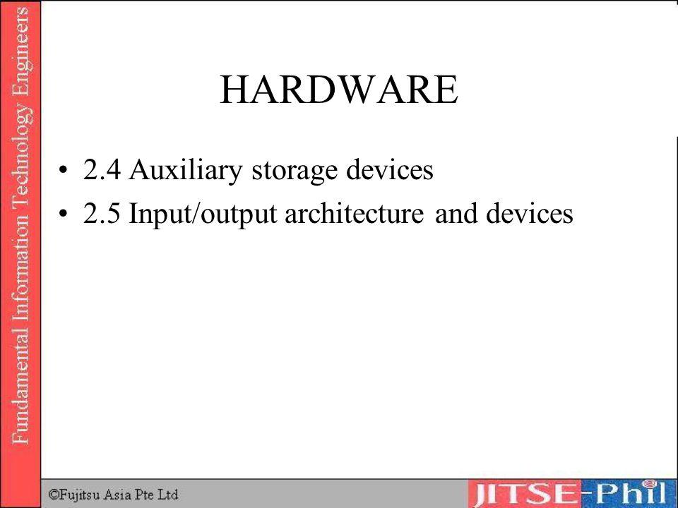 HARDWARE 2.4 Auxiliary storage devices