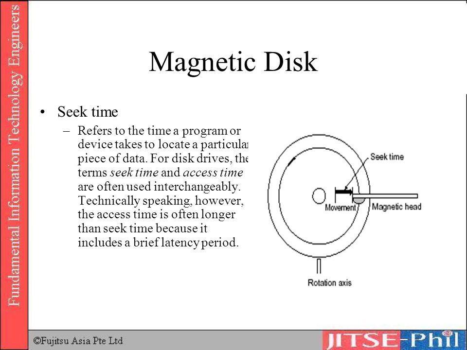 Magnetic Disk Seek time