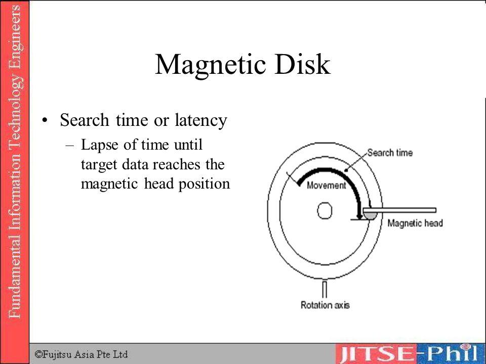 Magnetic Disk Search time or latency
